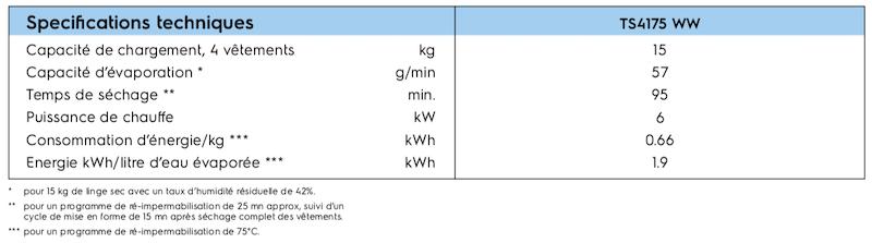 electrolux-ts4175ww-caracteristiques.jpg