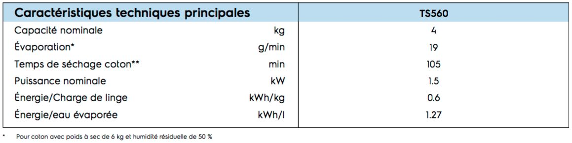 electrolux-ts560-caracteristiques.jpg