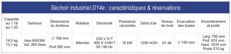 imesa-d14-caracteristiques