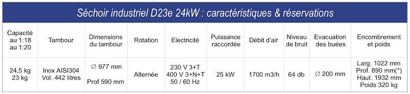 imesa-d23e-caracteristiques