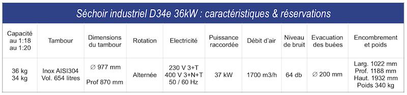 imesa-d34e-caracteristiques